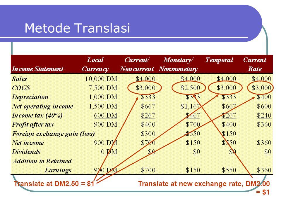 Metode Translasi Translate at DM2.50 = $1Translate at new exchange rate, DM2.00 = $1