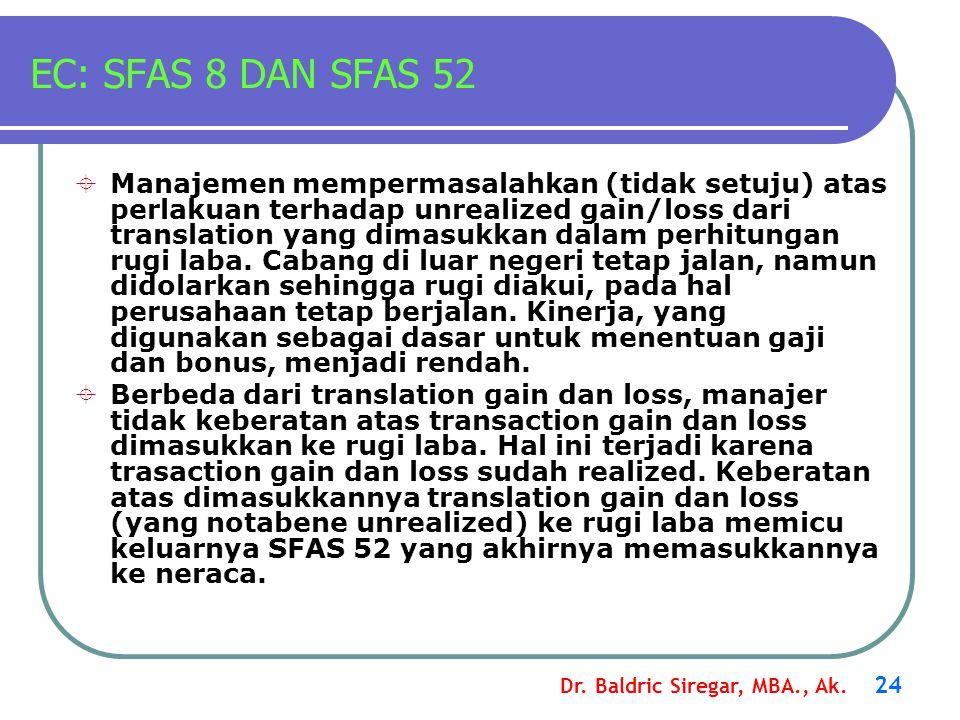 Dr. Baldric Siregar, MBA., Ak. 24 EC: SFAS 8 DAN SFAS 52  Manajemen mempermasalahkan (tidak setuju) atas perlakuan terhadap unrealized gain/loss dari