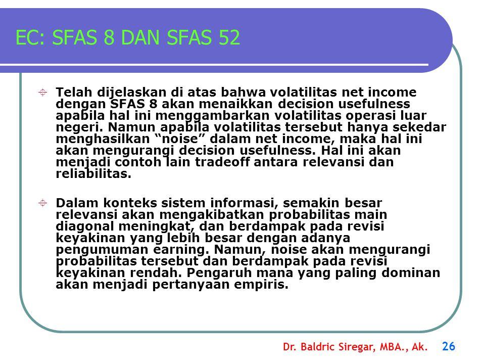 Dr. Baldric Siregar, MBA., Ak. 26 EC: SFAS 8 DAN SFAS 52  Telah dijelaskan di atas bahwa volatilitas net income dengan SFAS 8 akan menaikkan decision