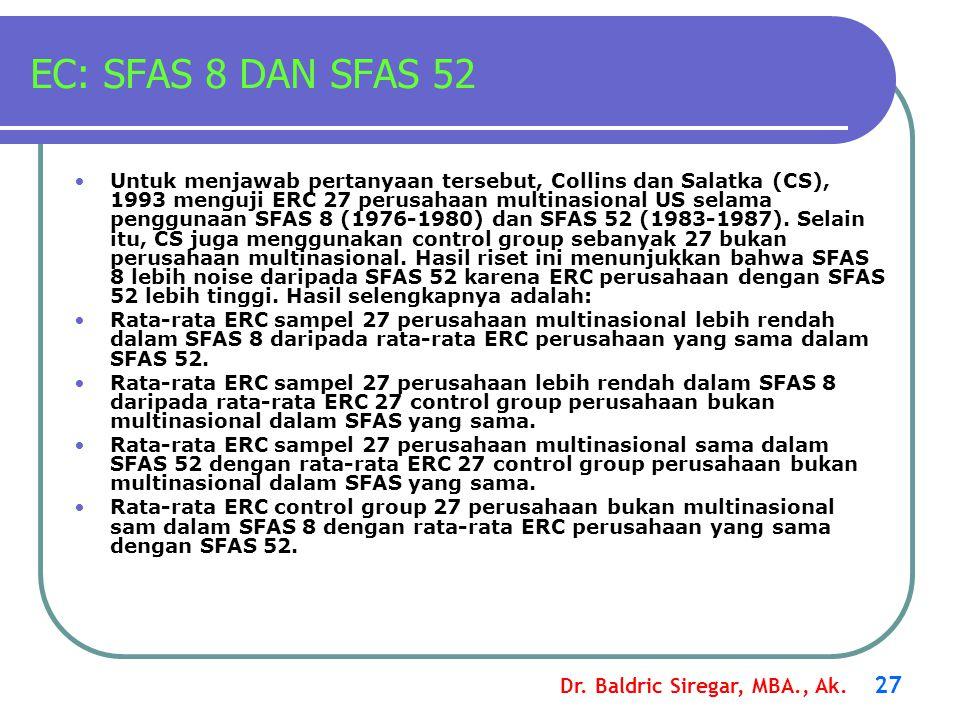 Dr. Baldric Siregar, MBA., Ak. 27 EC: SFAS 8 DAN SFAS 52 Untuk menjawab pertanyaan tersebut, Collins dan Salatka (CS), 1993 menguji ERC 27 perusahaan