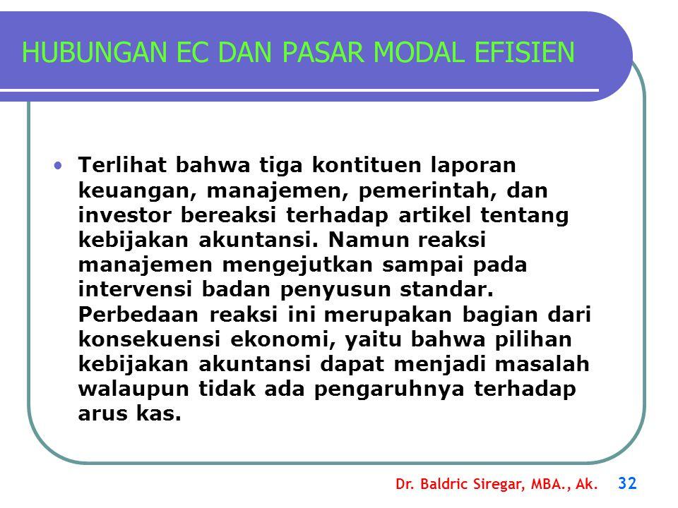 Dr. Baldric Siregar, MBA., Ak. 32 HUBUNGAN EC DAN PASAR MODAL EFISIEN Terlihat bahwa tiga kontituen laporan keuangan, manajemen, pemerintah, dan inves