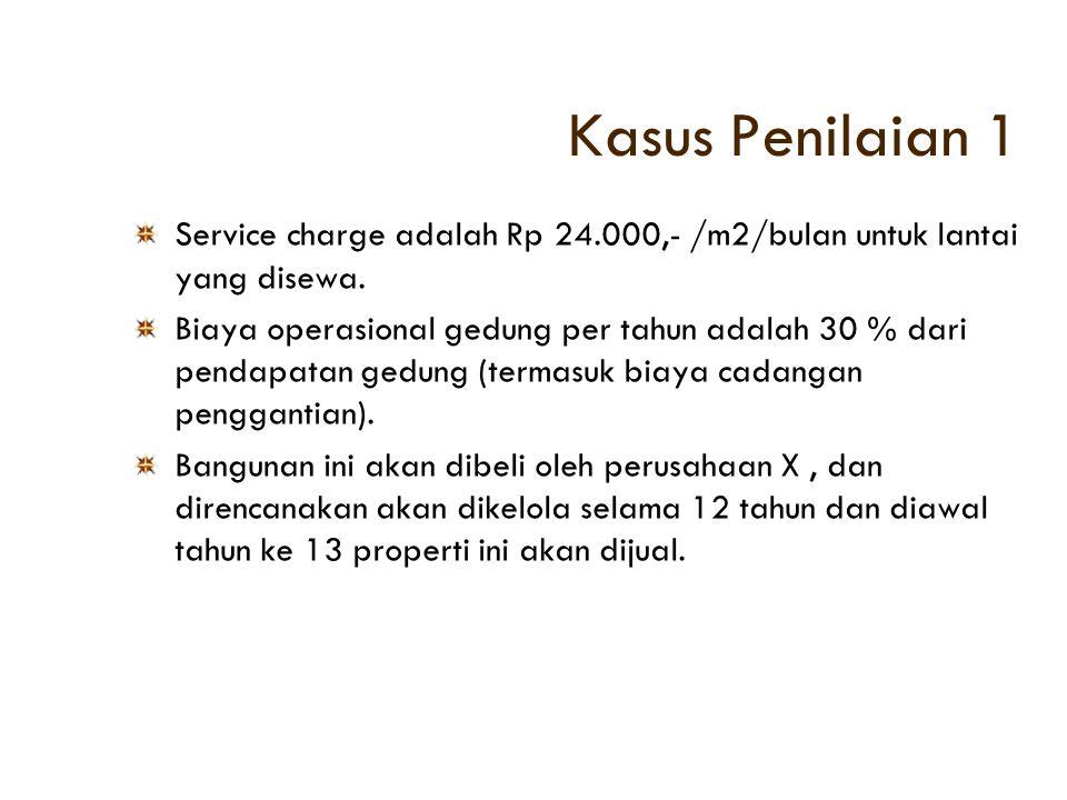 Service charge adalah Rp 24.000,- /m2/bulan untuk lantai yang disewa. Biaya operasional gedung per tahun adalah 30 % dari pendapatan gedung (termasuk