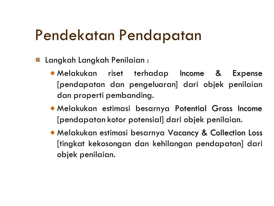 Service charge adalah Rp 24.000,- /m2/bulan untuk lantai yang disewa.