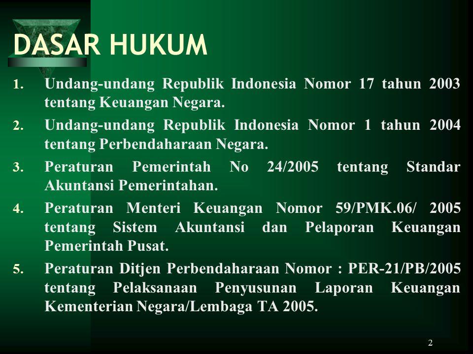 2 DASAR HUKUM 1. Undang-undang Republik Indonesia Nomor 17 tahun 2003 tentang Keuangan Negara. 2. Undang-undang Republik Indonesia Nomor 1 tahun 2004