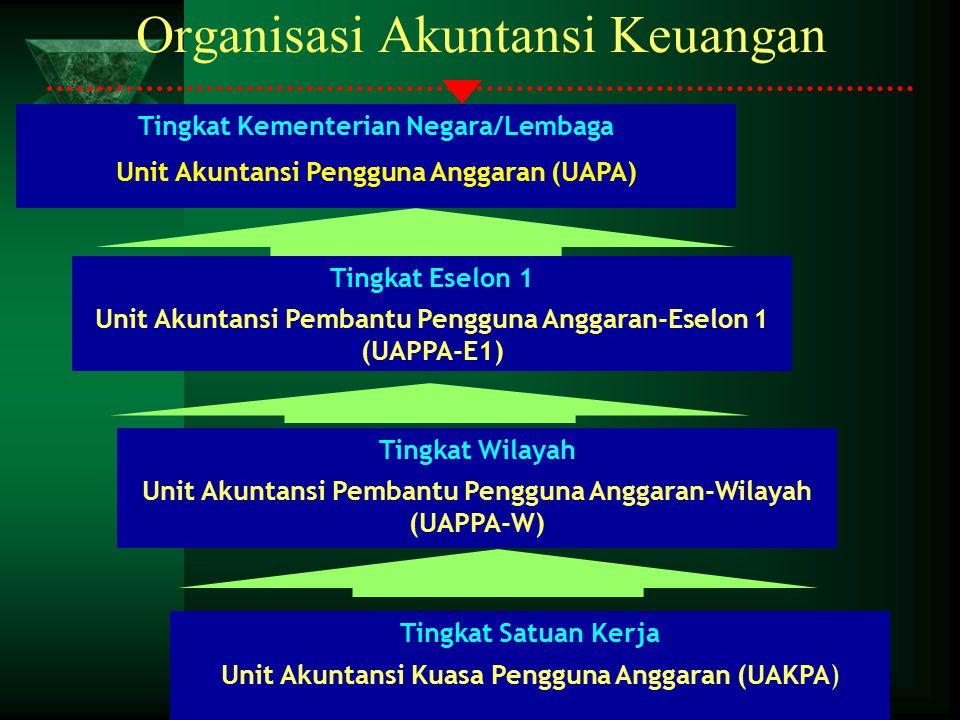 8 Organisasi Akuntansi Keuangan Tingkat Kementerian Negara/Lembaga Unit Akuntansi Pengguna Anggaran (UAPA) Tingkat Eselon 1 Unit Akuntansi Pembantu Pe