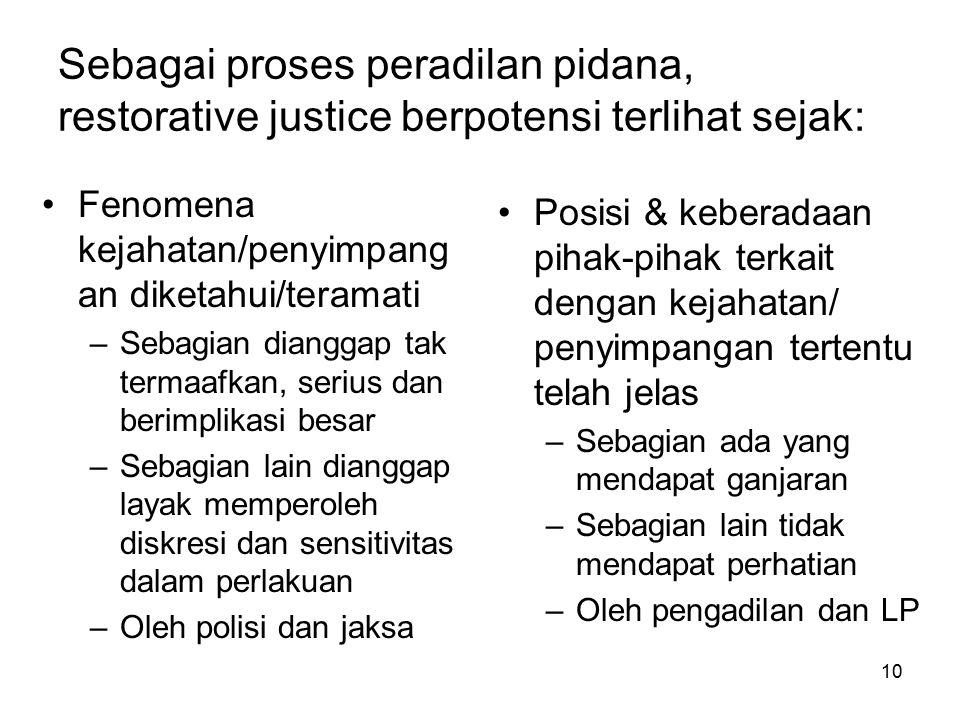 10 Sebagai proses peradilan pidana, restorative justice berpotensi terlihat sejak: Fenomena kejahatan/penyimpang an diketahui/teramati –Sebagian diang