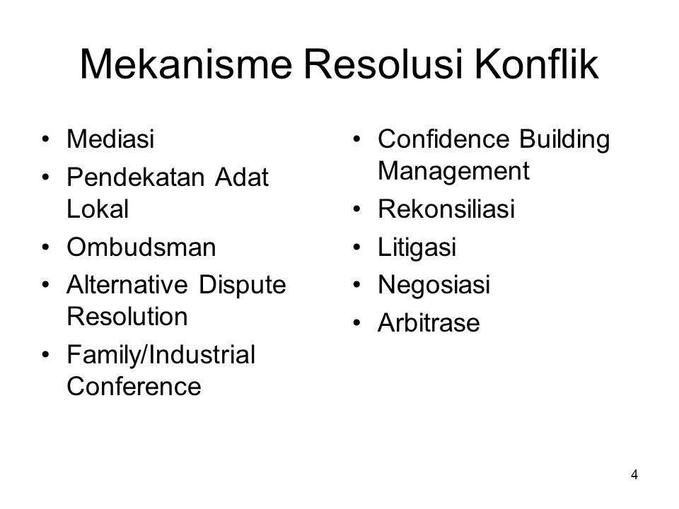 4 Mekanisme Resolusi Konflik Mediasi Pendekatan Adat Lokal Ombudsman Alternative Dispute Resolution Family/Industrial Conference Confidence Building M