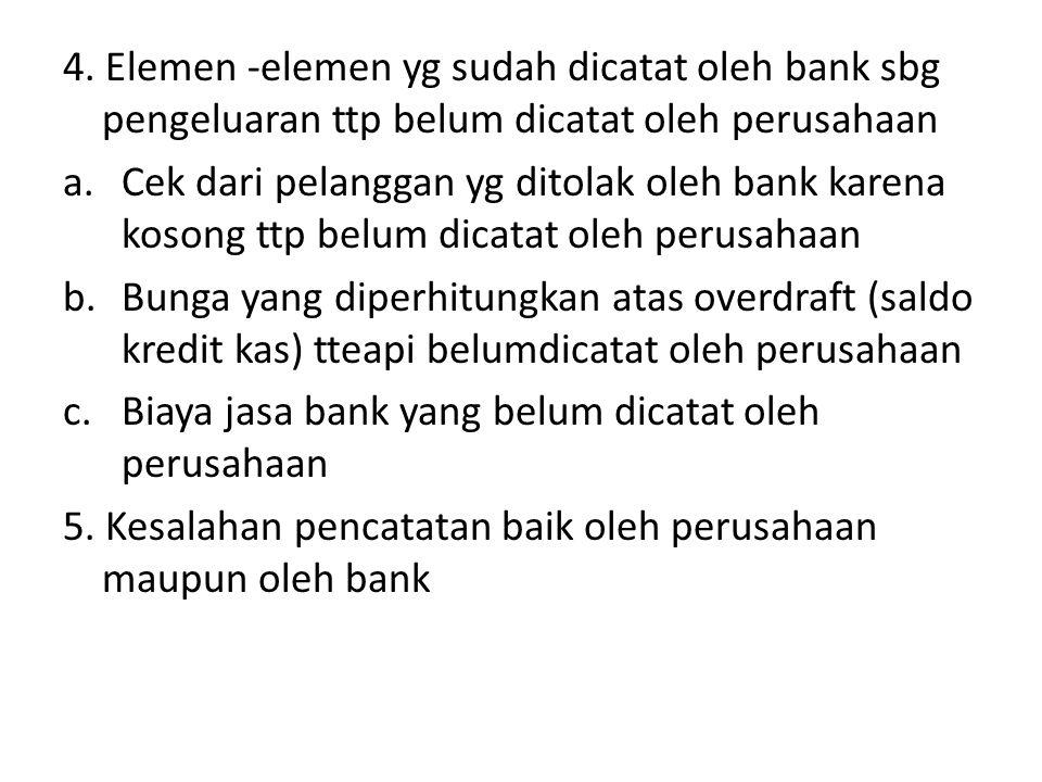 4. Elemen -elemen yg sudah dicatat oleh bank sbg pengeluaran ttp belum dicatat oleh perusahaan a.Cek dari pelanggan yg ditolak oleh bank karena kosong