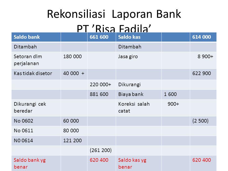 Rekonsiliasi Laporan Bank PT 'Risa Fadila' Saldo bank661 600Saldo kas614 000 Ditambah Setoran dlm perjalanan 180 000Jasa giro 8 900+ Kas tidak disetor