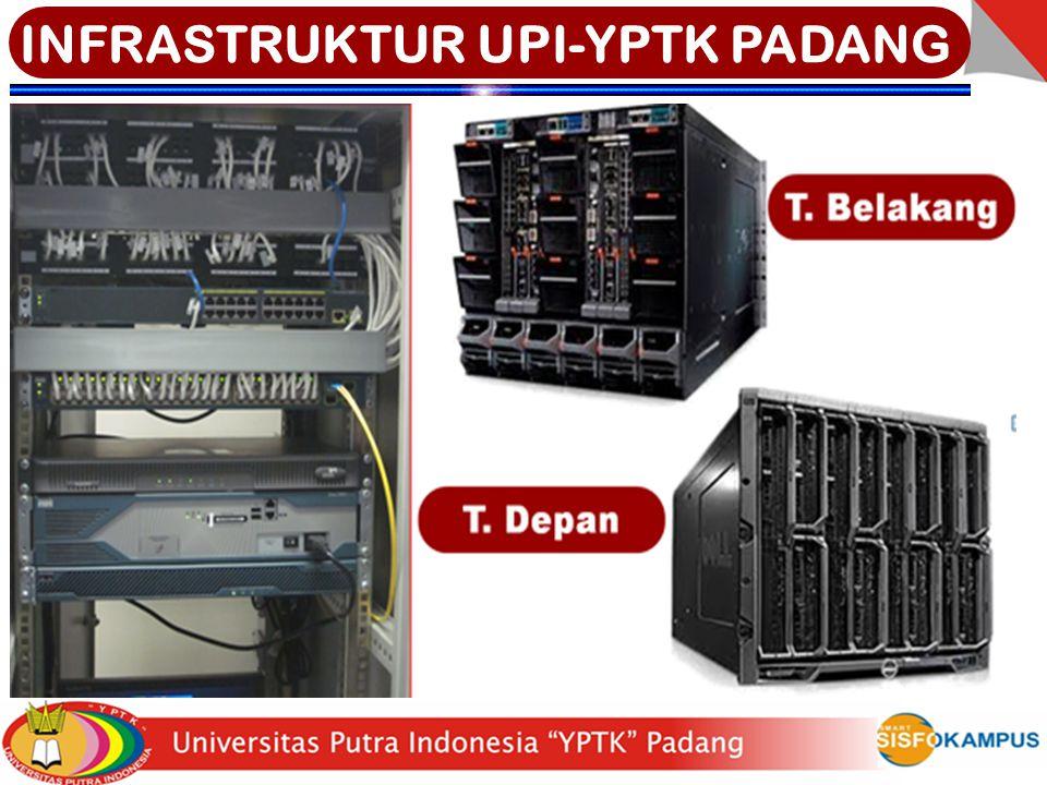 INFRASTRUKTUR UPI-YPTK PADANG