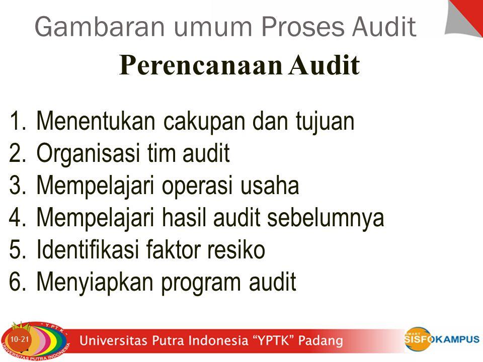 Sistem Inforrmasi Akuntansi 10-21 Perencanaan Audit 1.Menentukan cakupan dan tujuan 2.Organisasi tim audit 3.Mempelajari operasi usaha 4.Mempelajari hasil audit sebelumnya 5.Identifikasi faktor resiko 6.Menyiapkan program audit Gambaran umum Proses Audit