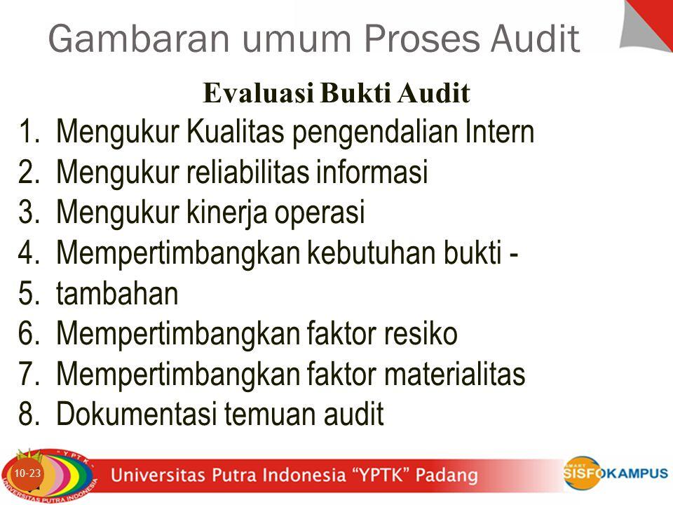 Sistem Inforrmasi Akuntansi 10-23 Evaluasi Bukti Audit 1.Mengukur Kualitas pengendalian Intern 2.Mengukur reliabilitas informasi 3.Mengukur kinerja operasi 4.Mempertimbangkan kebutuhan bukti - 5.tambahan 6.Mempertimbangkan faktor resiko 7.Mempertimbangkan faktor materialitas 8.Dokumentasi temuan audit Gambaran umum Proses Audit