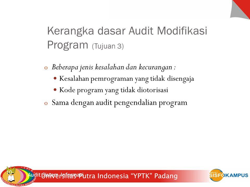 Sistem Inforrmasi Akuntansi Kerangka dasar Audit Modifikasi Program (Tujuan 3) Audit Sistem Informasi 10- 35 o Beberapa jenis kesalahan dan kecurangan : Kesalahan pemrograman yang tidak disengaja Kode program yang tidak diotorisasi o Sama dengan audit pengendalian program