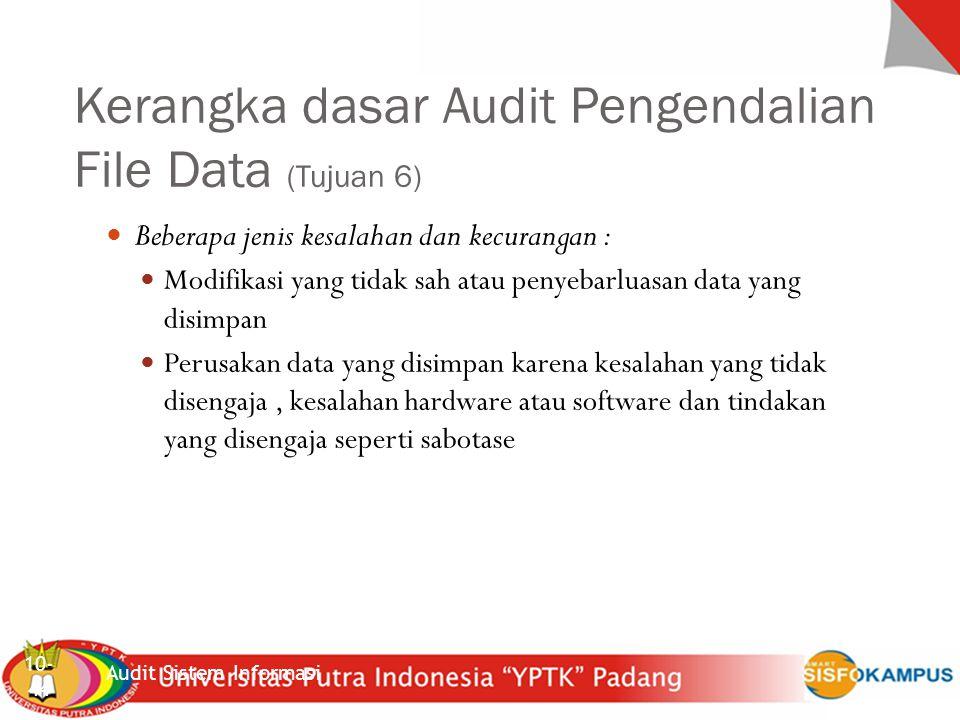 Sistem Inforrmasi Akuntansi Kerangka dasar Audit Pengendalian File Data (Tujuan 6) Audit Sistem Informasi 10- 44 Beberapa jenis kesalahan dan kecurangan : Modifikasi yang tidak sah atau penyebarluasan data yang disimpan Perusakan data yang disimpan karena kesalahan yang tidak disengaja, kesalahan hardware atau software dan tindakan yang disengaja seperti sabotase