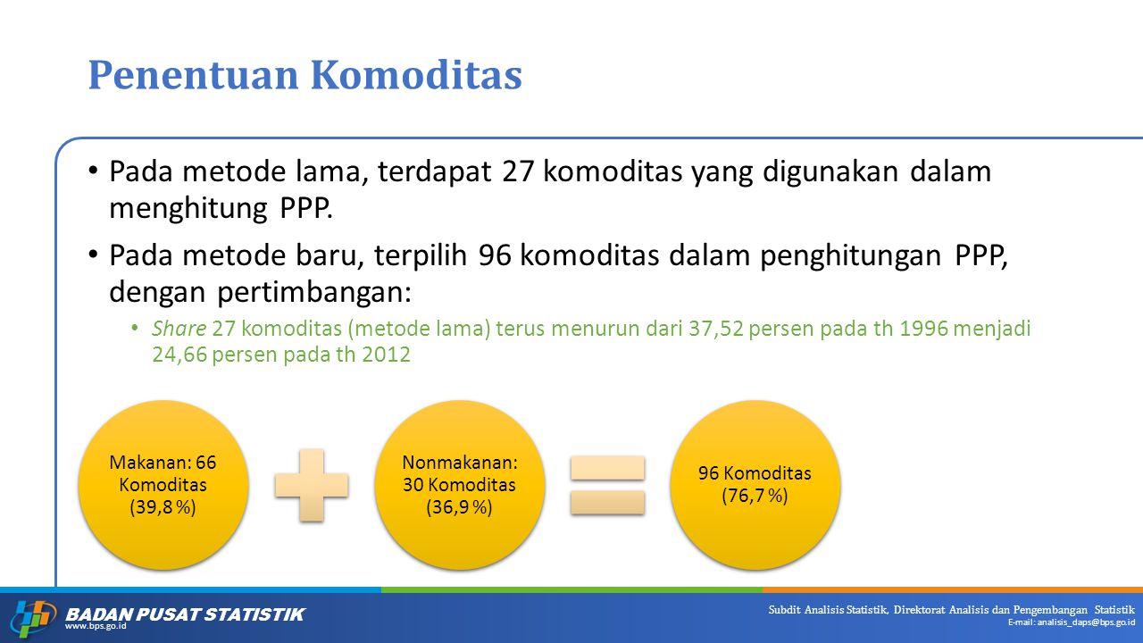 BADAN PUSAT STATISTIK www.bps.go.id Subdit Analisis Statistik, Direktorat Analisis dan Pengembangan Statistik E-mail: analisis_daps@bps.go.id Penentuan Komoditas Pada metode lama, terdapat 27 komoditas yang digunakan dalam menghitung PPP.