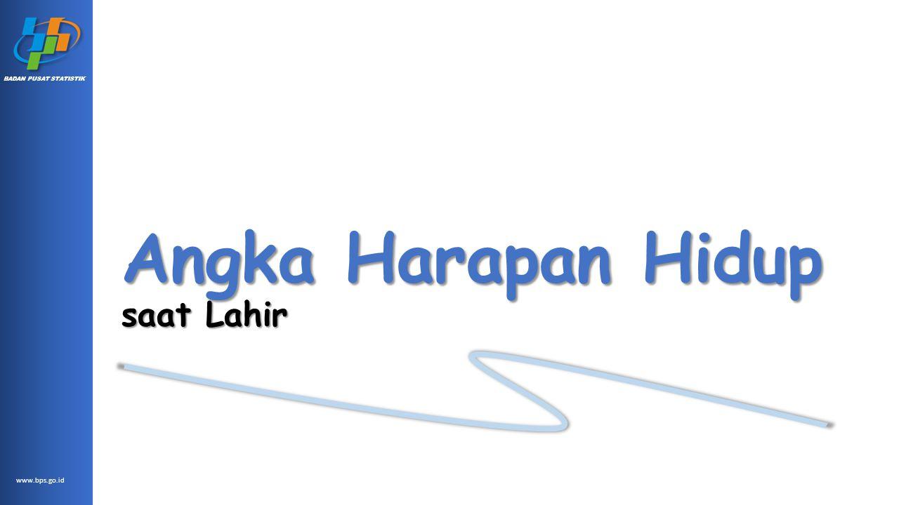 www.bps.go.id BADAN PUSAT STATISTIK Angka Harapan Hidup saat Lahir