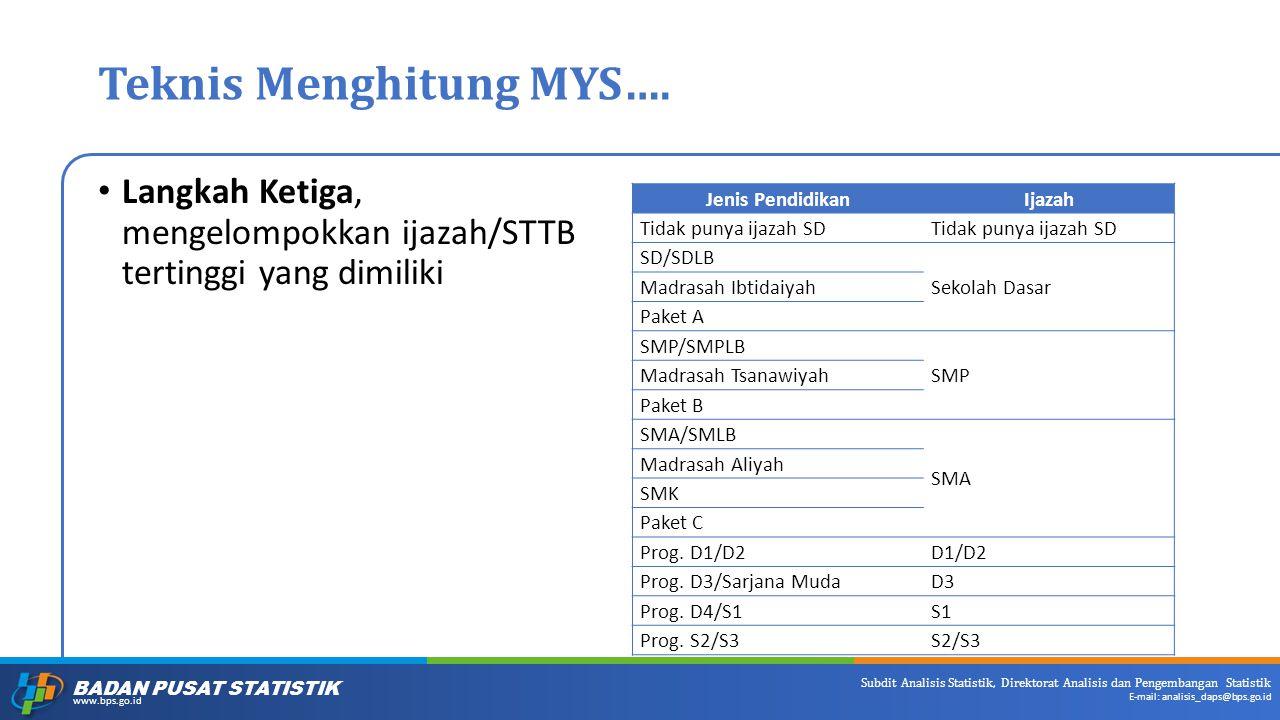 BADAN PUSAT STATISTIK www.bps.go.id Subdit Analisis Statistik, Direktorat Analisis dan Pengembangan Statistik E-mail: analisis_daps@bps.go.id Teknis Menghitung MYS….