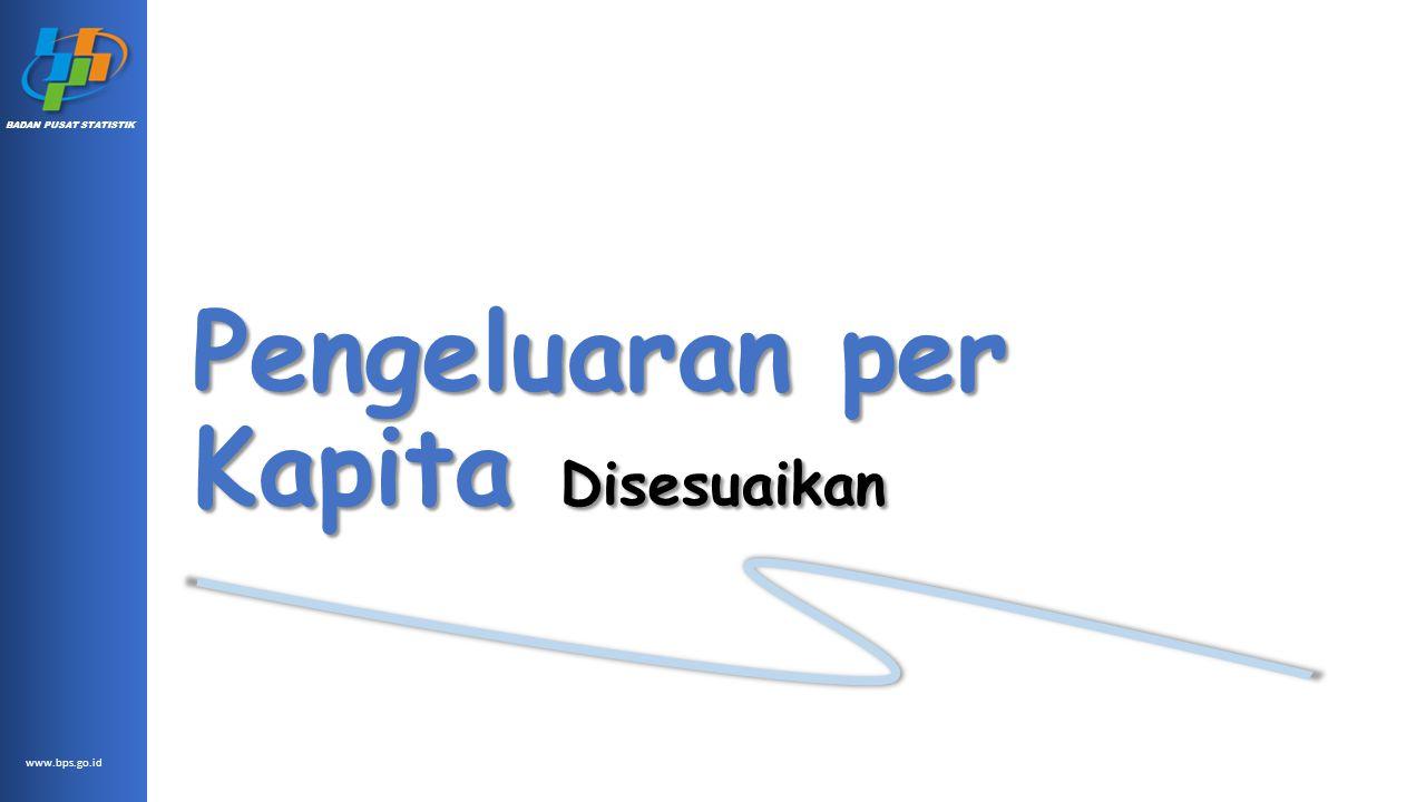 www.bps.go.id BADAN PUSAT STATISTIK Pengeluaran per Kapita Disesuaikan