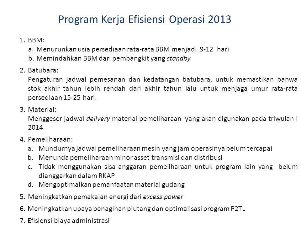 Program Kerja Efisiensi Operasi 2013 1.BBM: a.Menurunkan usia persediaan rata-rata BBM menjadi 9-12 hari b.Memindahkan BBM dari pembangkit yang standb