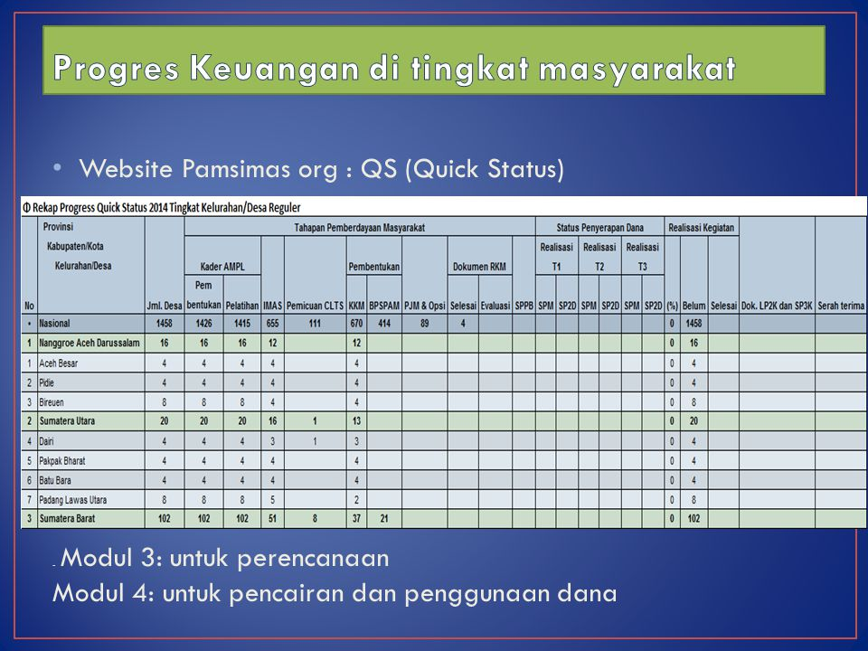 Website Pamsimas org : QS (Quick Status).