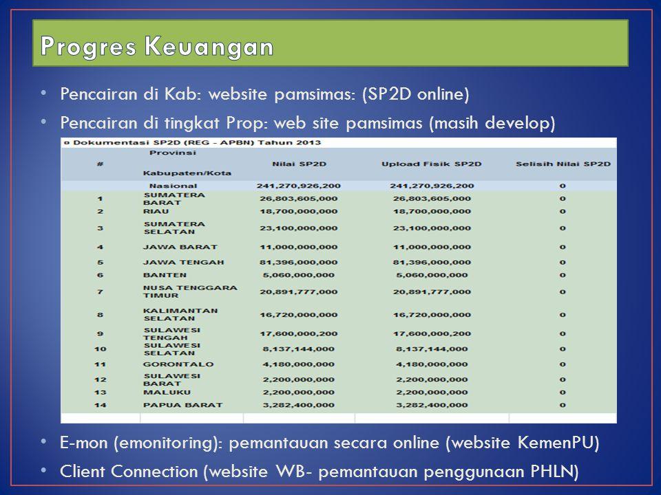 Pencairan di Kab: website pamsimas: (SP2D online) Pencairan di tingkat Prop: web site pamsimas (masih develop) E-mon (emonitoring): pemantauan secara