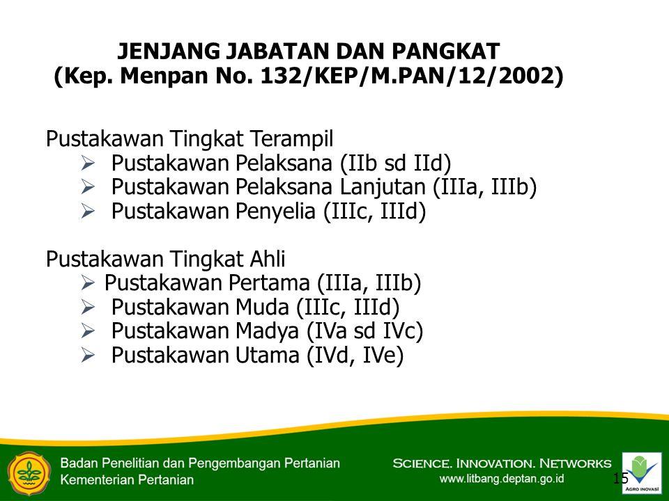 JENJANG JABATAN DAN PANGKAT (Kep. Menpan No. 132/KEP/M.PAN/12/2002) 15 Pustakawan Tingkat Terampil  Pustakawan Pelaksana (IIb sd IId)  Pustakawan Pe