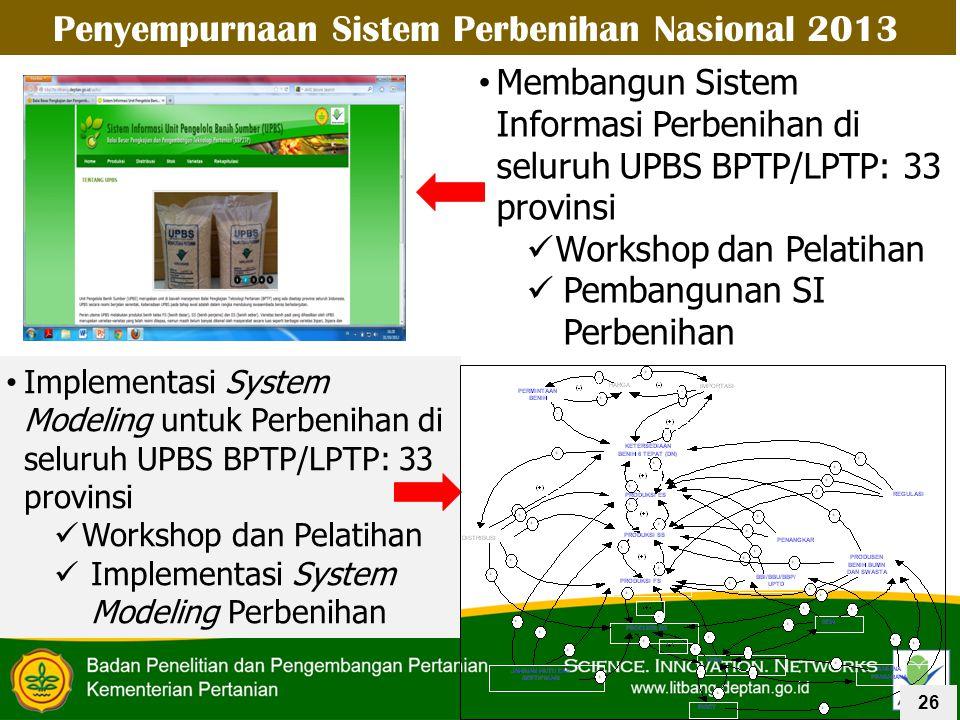 Penyempurnaan Sistem Perbenihan Nasional 2013 Membangun Sistem Informasi Perbenihan di seluruh UPBS BPTP/LPTP: 33 provinsi Workshop dan Pelatihan Pemb