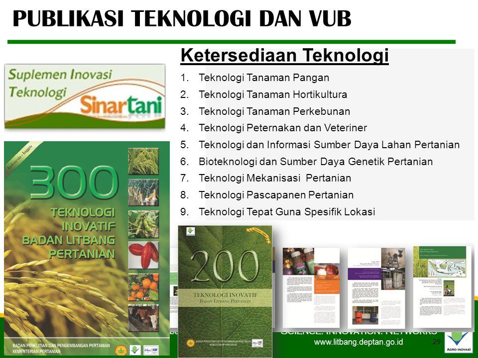 1.Teknologi Tanaman Pangan 2.Teknologi Tanaman Hortikultura 3.Teknologi Tanaman Perkebunan 4.Teknologi Peternakan dan Veteriner 5.Teknologi dan Inform