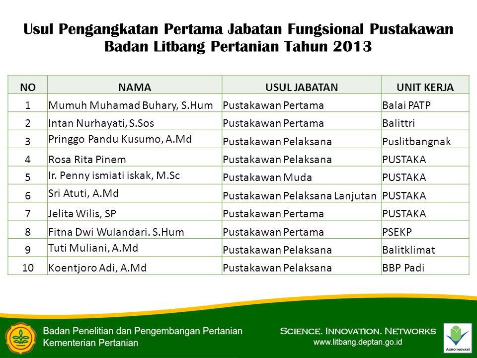 Usul Pengangkatan Pertama Jabatan Fungsional Pustakawan Badan Litbang Pertanian Tahun 2013 NONAMAUSUL JABATANUNIT KERJA 1Mumuh Muhamad Buhary, S.HumPu