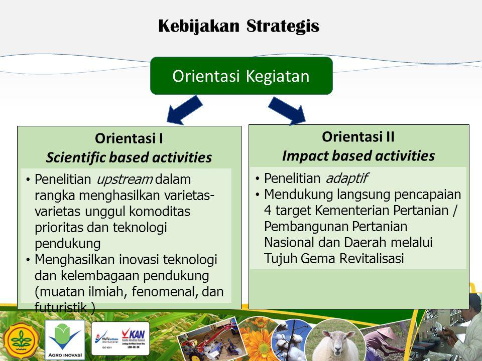 5 5 Kebijakan Strategis Orientasi I Scientific based activities Orientasi II Impact based activities Orientasi Kegiatan Penelitian upstream dalam rang