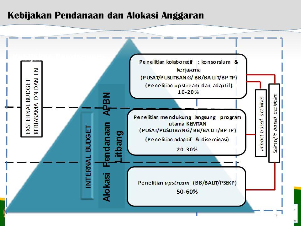 Kebijakan Pendanaan: Kebijakan Pendanaan dan Alokasi Anggaran 7