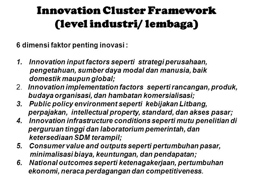 6 dimensi faktor penting inovasi : 1.Innovation input factors seperti strategi perusahaan, pengetahuan, sumber daya modal dan manusia, baik domestik m