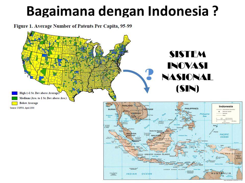 Bagaimana dengan Indonesia ? ? SISTEM INOVASI NASIONAL (SIN)