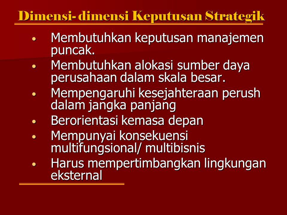 3 Tingkatan Manajemen Strategik Corporate Level ( CEO) Corporate Level ( CEO) - Merumuskan visi dan misi perusahaan - Merumuskan visi dan misi perusahaan - Analisis internal dan eksternal - Analisis internal dan eksternal - Analisis pilihan-pilihan strategik Business Level (GM) Business Level (GM) - Menyusun rencana jangka panjang - Merumuskan Grand Strategy Functional Level (Manager) Functional Level (Manager) - Menyusun rencana jangka pendek - Merumuskan strategi fungsional dan implementasi