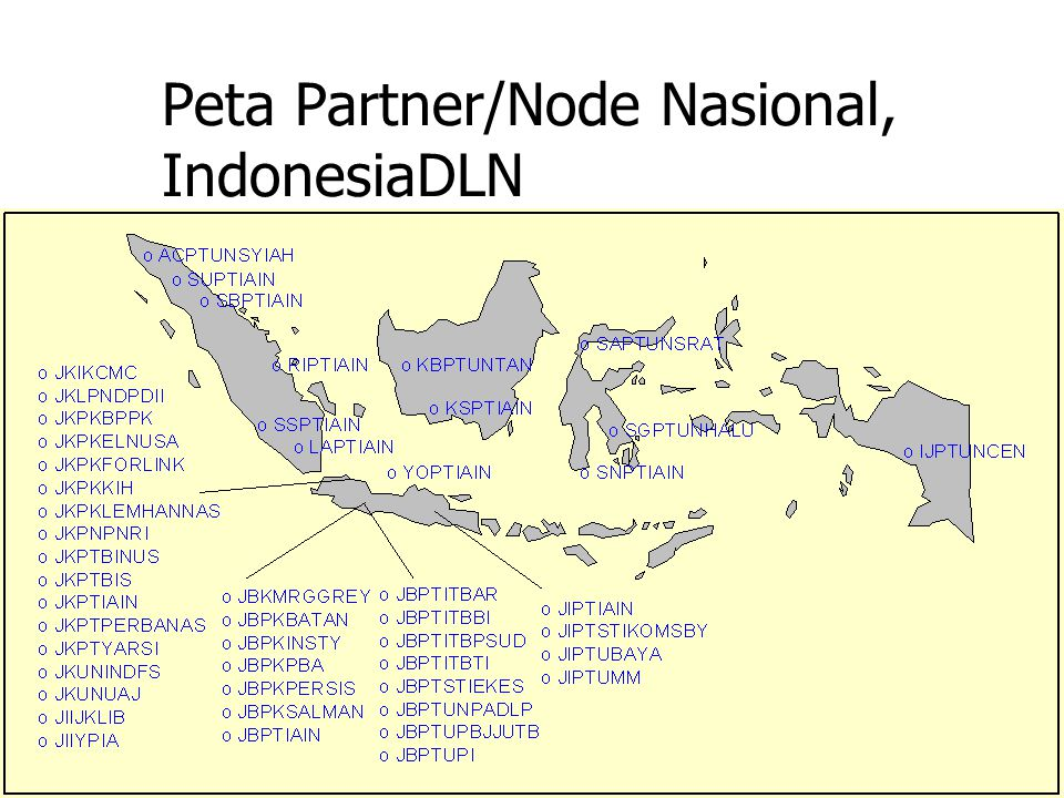 Indikator Keberhasilan Software / Teknologi  GDL, open source, > 1500 x download Standard  Metadata, OAI Network  GDL Network (pertama), sub-networ