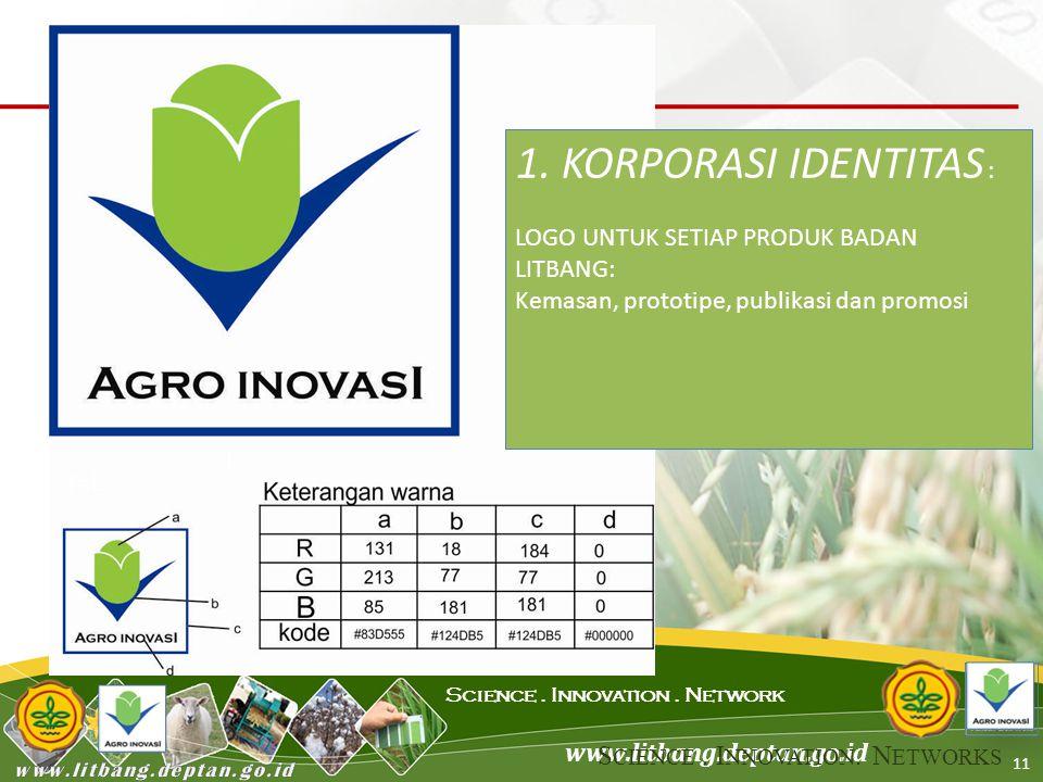 www.litbang.deptan.go.id Science. Innovation. Network 11 T L T=L 1. KORPORASI IDENTITAS : LOGO UNTUK SETIAP PRODUK BADAN LITBANG: Kemasan, prototipe,