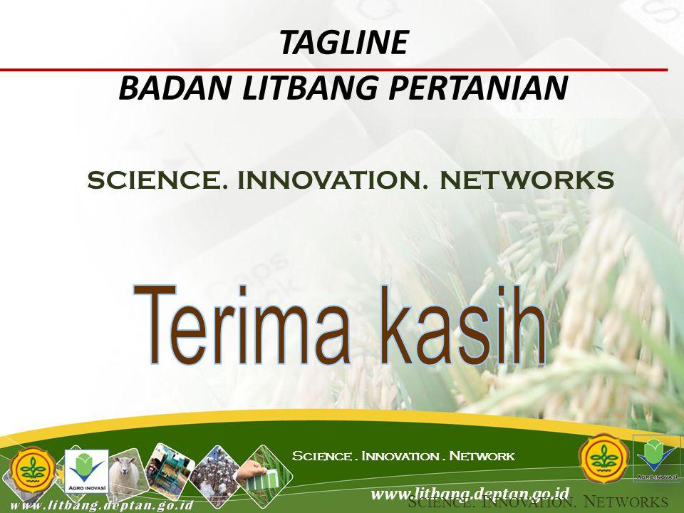www.litbang.deptan.go.id Science. Innovation. Network TAGLINE BADAN LITBANG PERTANIAN SCIENCE. INNOVATION. NETWORKS