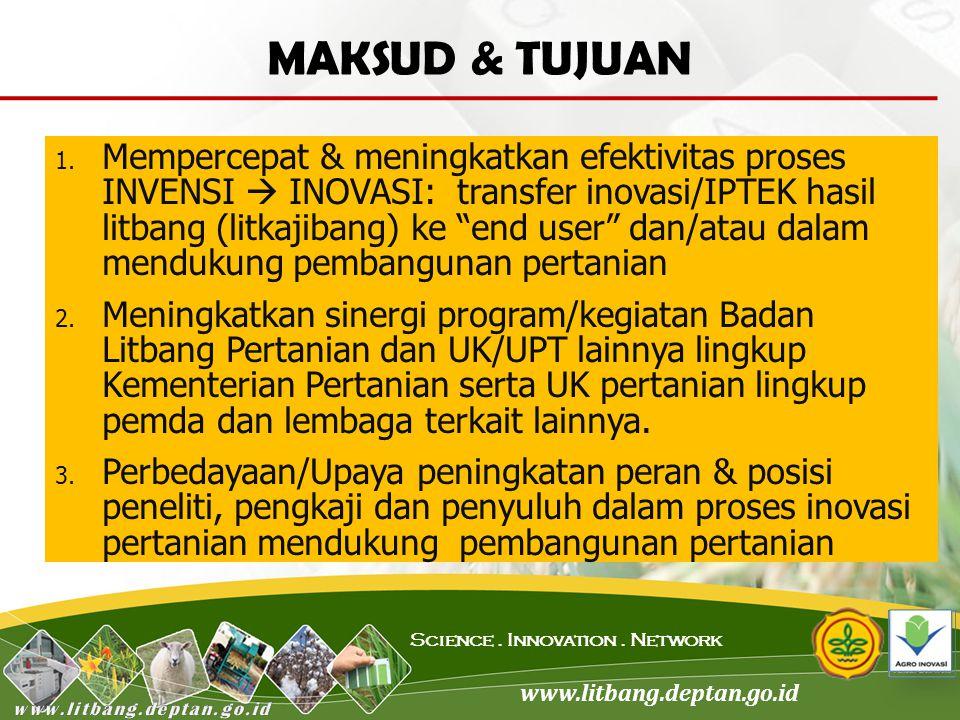 www.litbang.deptan.go.id Science. Innovation. Network 1. Mempercepat & meningkatkan efektivitas proses INVENSI  INOVASI: transfer inovasi/IPTEK hasil