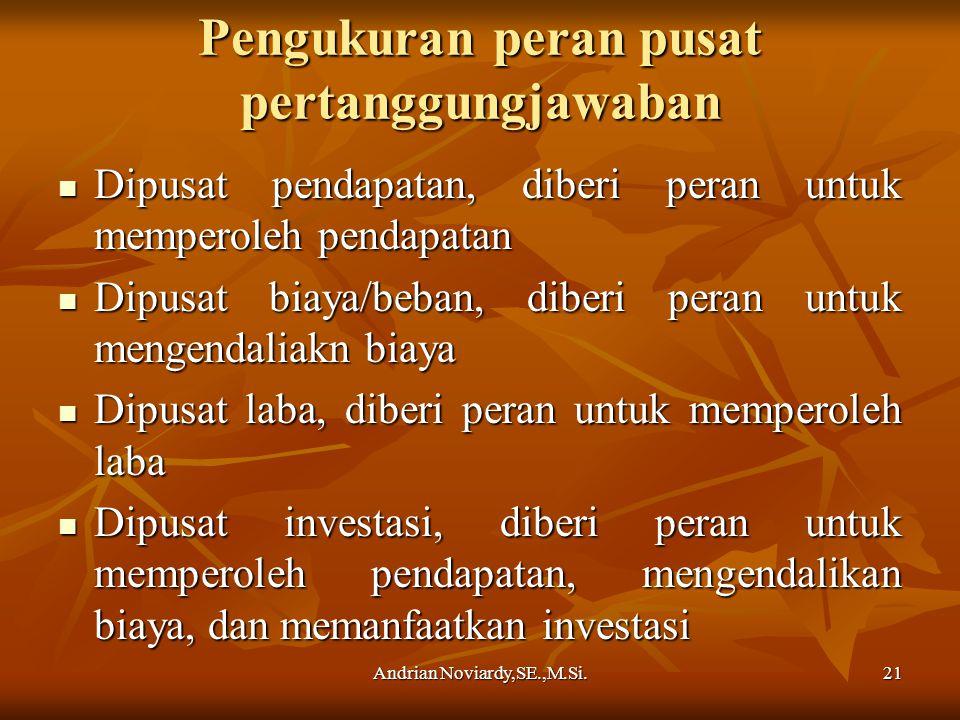 Andrian Noviardy,SE.,M.Si.21 Pengukuran peran pusat pertanggungjawaban Dipusat pendapatan, diberi peran untuk memperoleh pendapatan Dipusat pendapatan