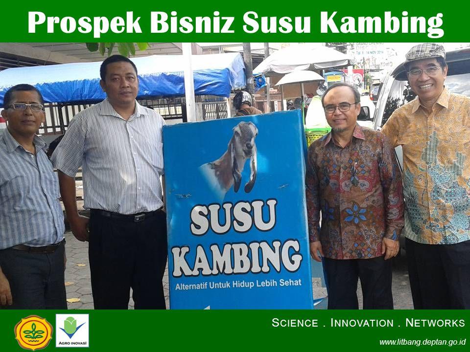 Prospek Bisniz Susu Kambing S CIENCE. I NNOVATION. N ETWORKS www.litbang.deptan.go.id