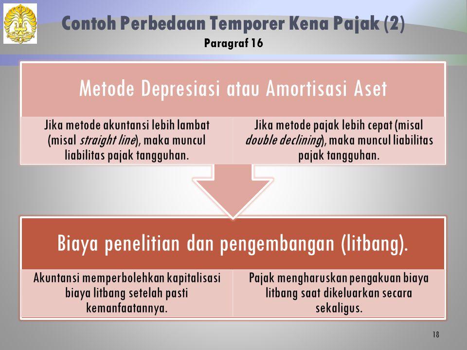 Contoh Perbedaan Temporer Kena Pajak (2) Paragraf 16 Biaya penelitian dan pengembangan (litbang). Akuntansi memperbolehkan kapitalisasi biaya litbang