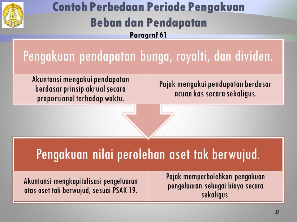 Contoh Perbedaan Periode Pengakuan Beban dan Pendapatan Paragraf 61 Pengakuan nilai perolehan aset tak berwujud.