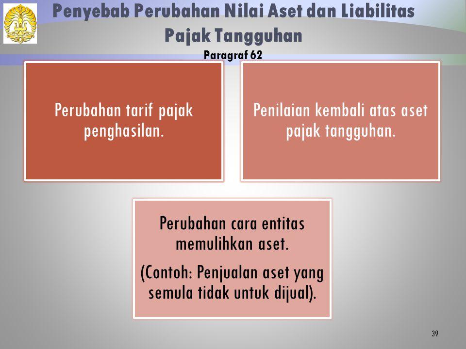 Penyebab Perubahan Nilai Aset dan Liabilitas Pajak Tangguhan Paragraf 62 Perubahan tarif pajak penghasilan. Penilaian kembali atas aset pajak tangguha