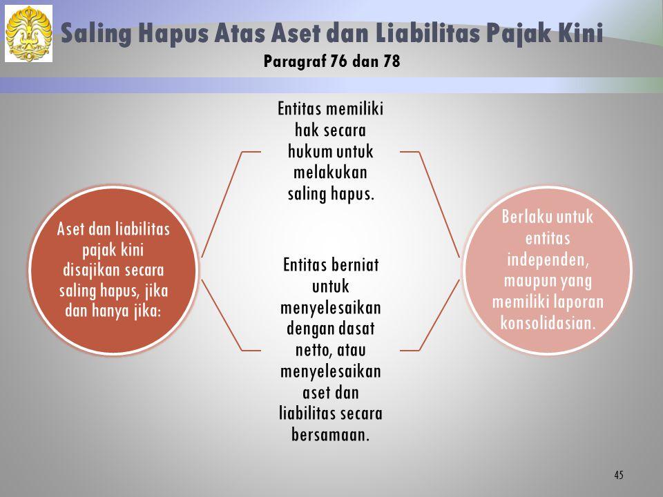 Aset dan liabilitas pajak kini disajikan secara saling hapus, jika dan hanya jika: Entitas memiliki hak secara hukum untuk melakukan saling hapus. Ent