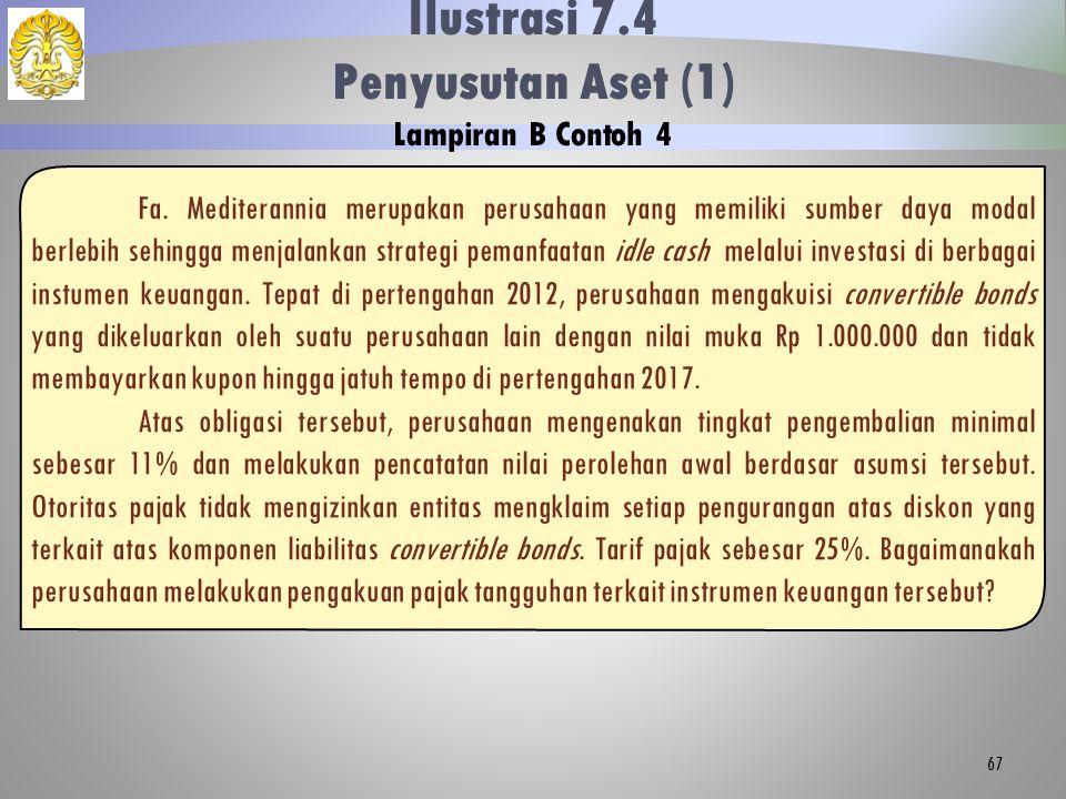 Fa. Mediterannia merupakan perusahaan yang memiliki sumber daya modal berlebih sehingga menjalankan strategi pemanfaatan idle cash melalui investasi d