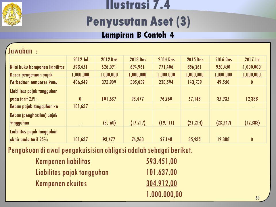 Jawaban: Pengakuan di awal pengakuisisian obligasi adalah sebagai berikut. Komponen liabilitas593.451,00 Liabilitas pajak tangguhan101.637,00 Komponen