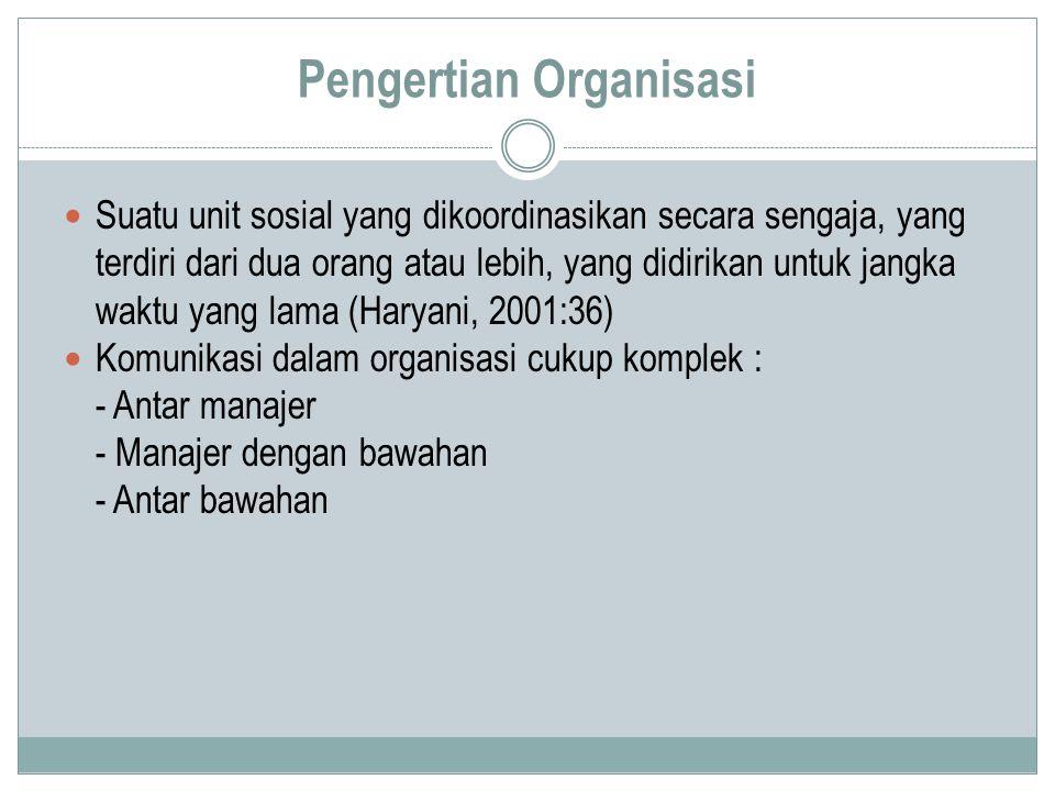 Pengertian Organisasi Suatu unit sosial yang dikoordinasikan secara sengaja, yang terdiri dari dua orang atau lebih, yang didirikan untuk jangka waktu