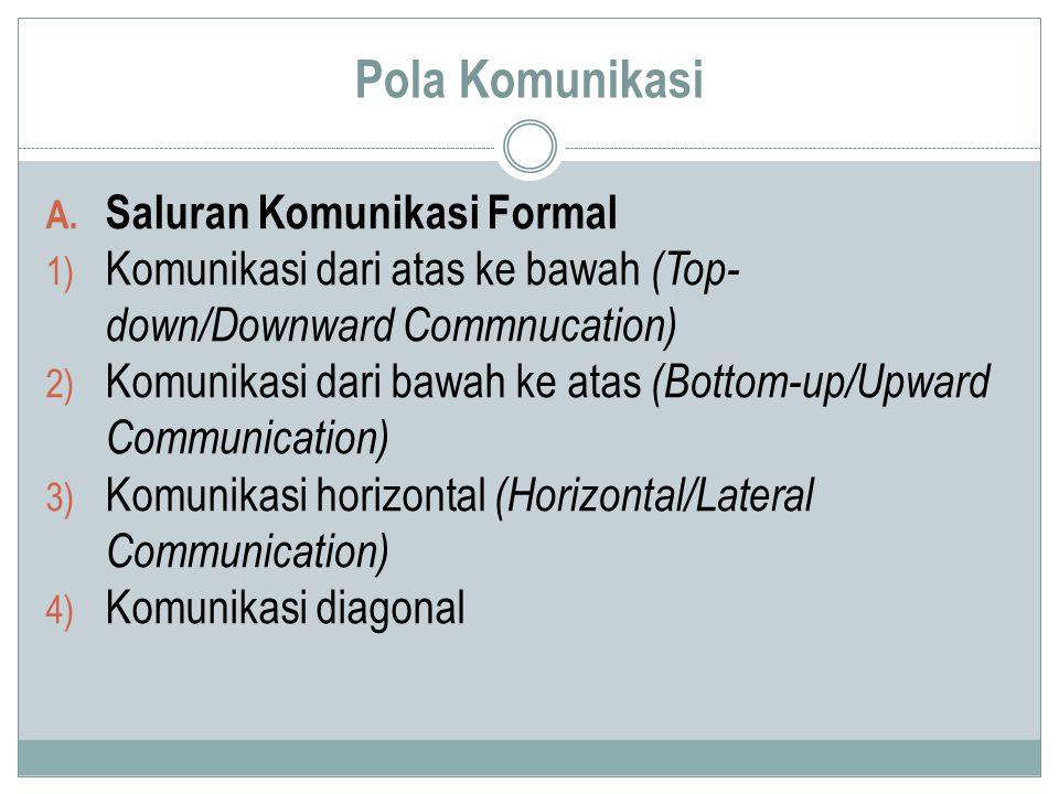 Pola Komunikasi A. Saluran Komunikasi Formal 1) Komunikasi dari atas ke bawah (Top- down/Downward Commnucation) 2) Komunikasi dari bawah ke atas (Bott