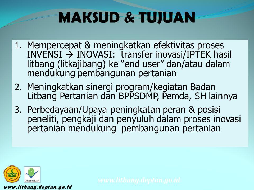 www.litbang.deptan.go.id 1.