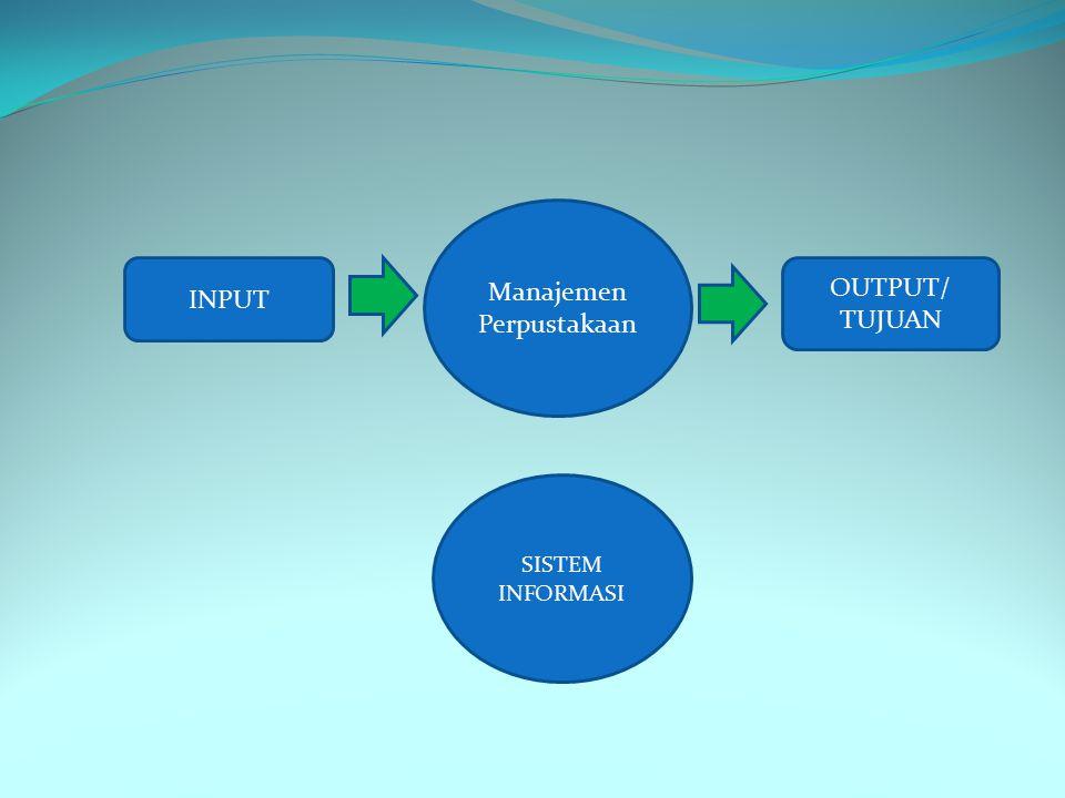 1.Software 2. Pengelolaan di server (cloud computing) 3.